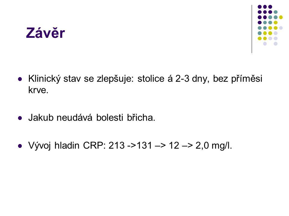 Klinický stav se zlepšuje: stolice á 2-3 dny, bez příměsi krve. Jakub neudává bolesti břicha. Vývoj hladin CRP: 213 ->131 –> 12 –> 2,0 mg/l. Závěr