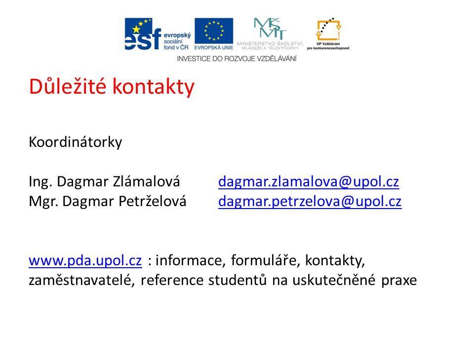 Důležité kontakty Koordinátorky Ing. Dagmar Zlámalovádagmar.zlamalova@upol.cz Mgr.