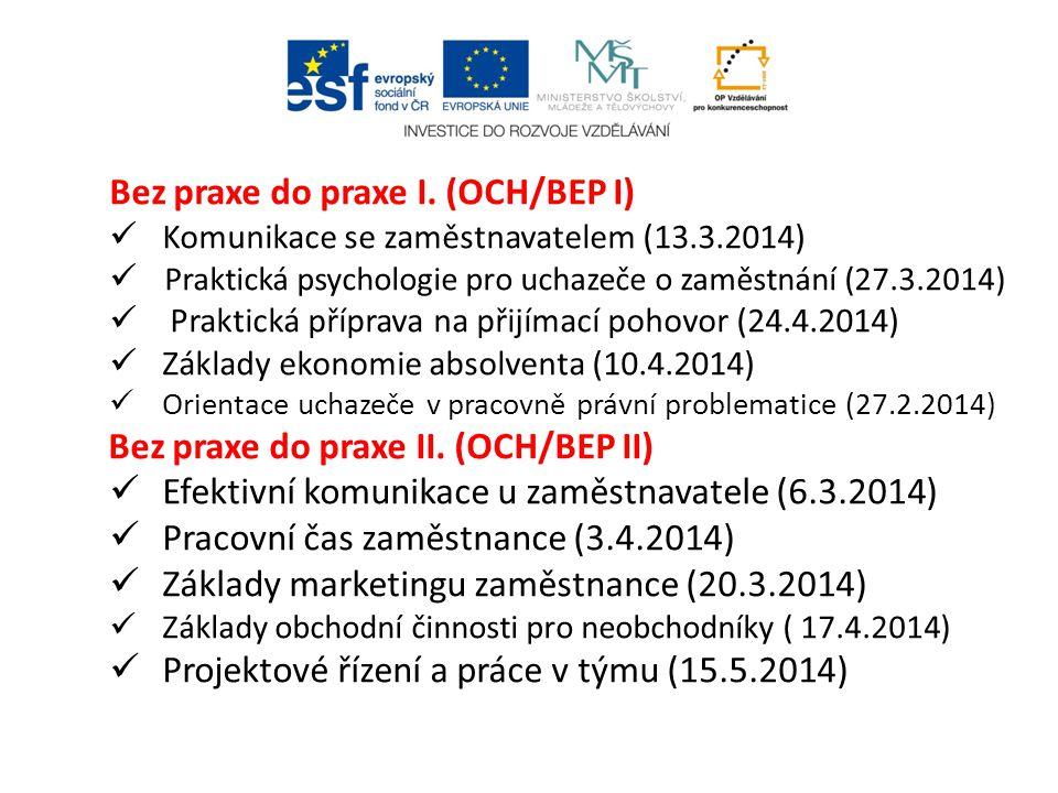 Personální zajištění výuky Ing.Radka Navrátilová (Komunikace se zaměstnavatelem) Ing.