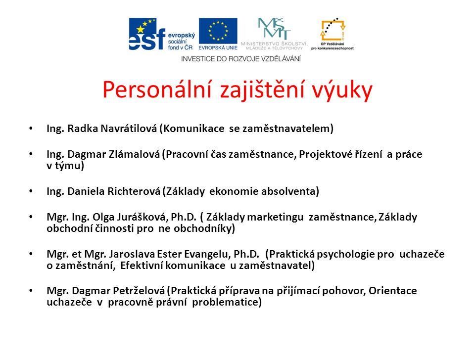 Personální zajištění výuky Ing. Radka Navrátilová (Komunikace se zaměstnavatelem) Ing.