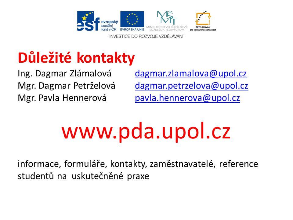 Důležité kontakty Ing. Dagmar Zlámalovádagmar.zlamalova@upol.cz Mgr.