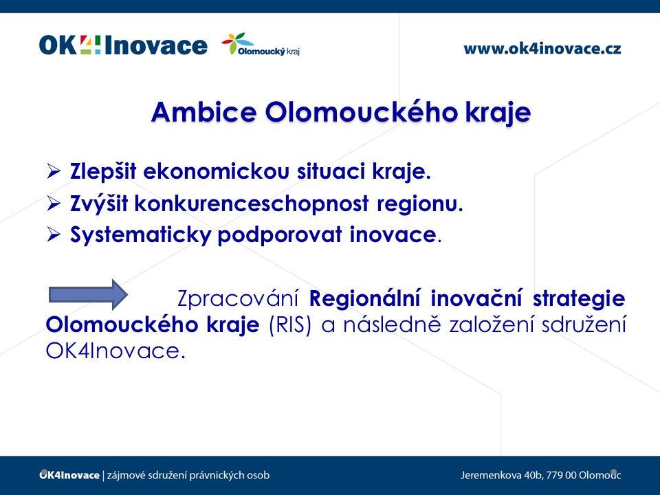 Ambice Olomouckého kraje  Zlepšit ekonomickou situaci kraje.