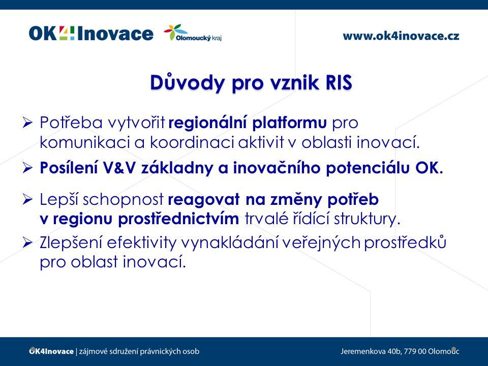 Důvody pro vznik RIS  Potřeba vytvořit regionální platformu pro komunikaci a koordinaci aktivit v oblasti inovací.