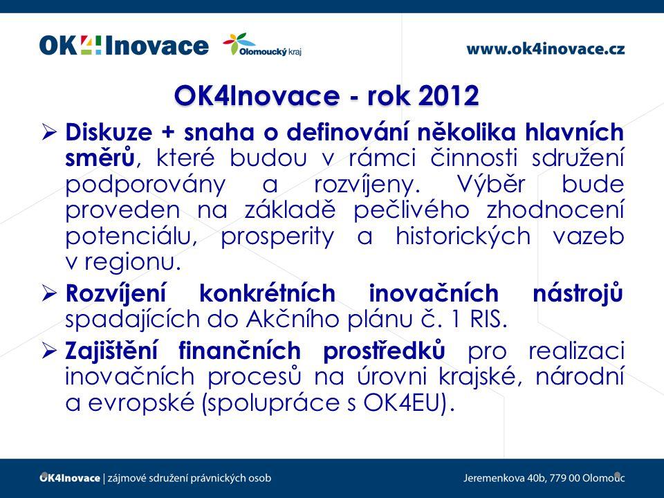 OK4Inovace - rok 2012  Diskuze + snaha o definování několika hlavních směrů, které budou v rámci činnosti sdružení podporovány a rozvíjeny.