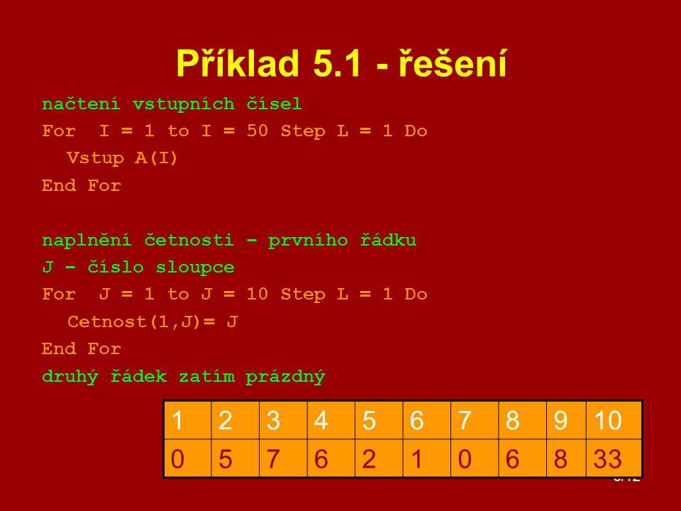 5/12 Příklad 5.1 - řešení načtení vstupních čísel For I = 1 to I = 50 Step L = 1 Do Vstup A(I) End For naplnění četnosti – prvního řádku J – číslo sloupce For J = 1 to J = 10 Step L = 1 Do Cetnost(1,J)= J End For druhý řádek zatím prázdný 12345678910 05762106833