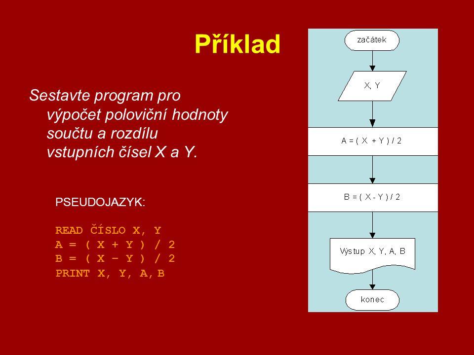 Příklad Sestavte program pro výpočet poloviční hodnoty součtu a rozdílu vstupních čísel X a Y. PSEUDOJAZYK: READ ČÍSLO X, Y A = ( X + Y ) / 2 B = ( X