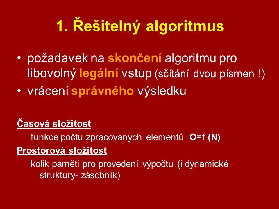 1. Řešitelný algoritmus požadavek na skončení algoritmu pro libovolný legální vstup (sčítání dvou písmen !) vrácení správného výsledku Časová složitos