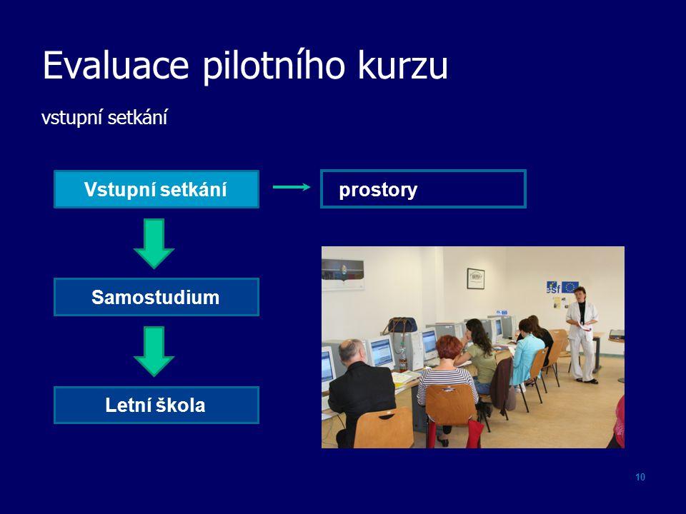 Evaluace pilotního kurzu vstupní setkání 10 Vstupní setkání Samostudium Letní škola prostory