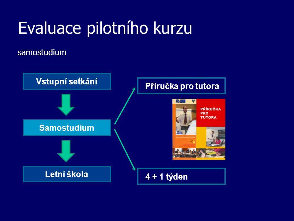 samostudium Evaluace pilotního kurzu Příručka pro tutora 4 + 1 týden Vstupní setkání Samostudium Letní škola
