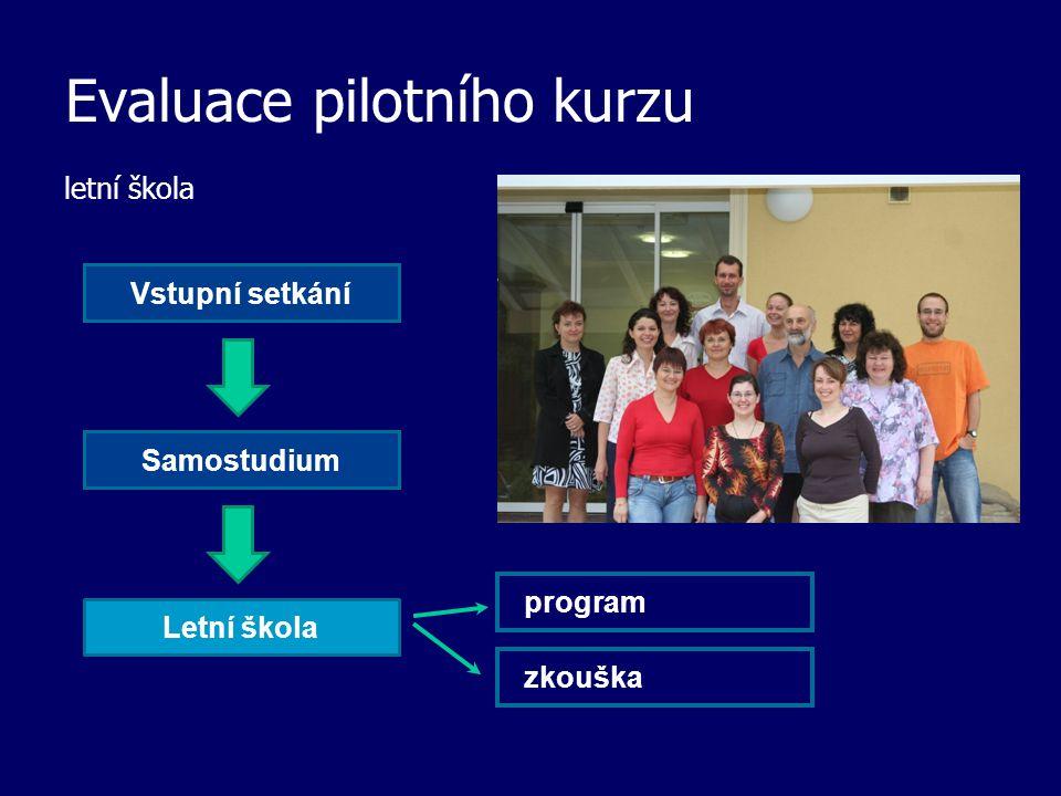 Evaluace pilotního kurzu letní škola program zkouška Vstupní setkání Samostudium Letní škola