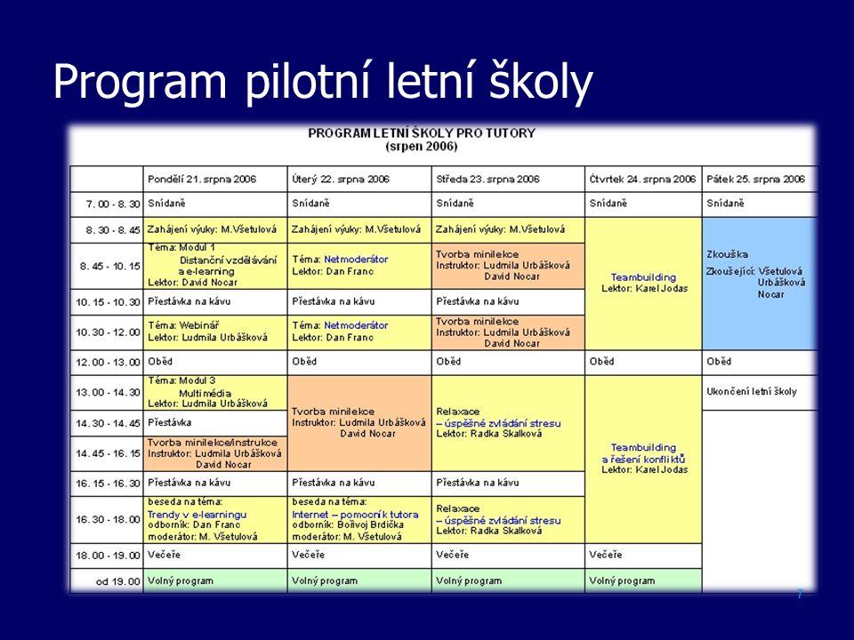 Program pilotní letní školy 7