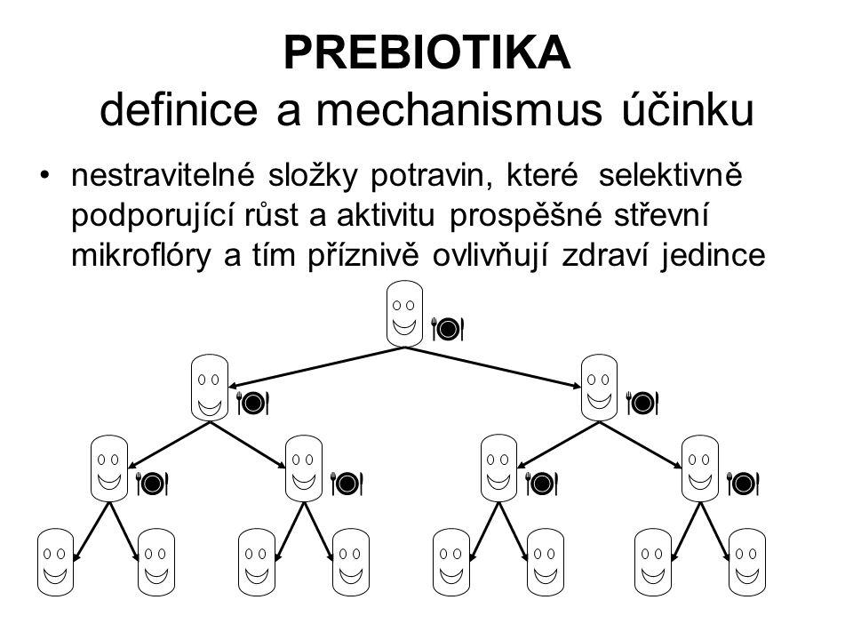 PREBIOTIKA definice a mechanismus účinku nestravitelné složky potravin, které selektivně podporující růst a aktivitu prospěšné střevní mikroflóry a tí