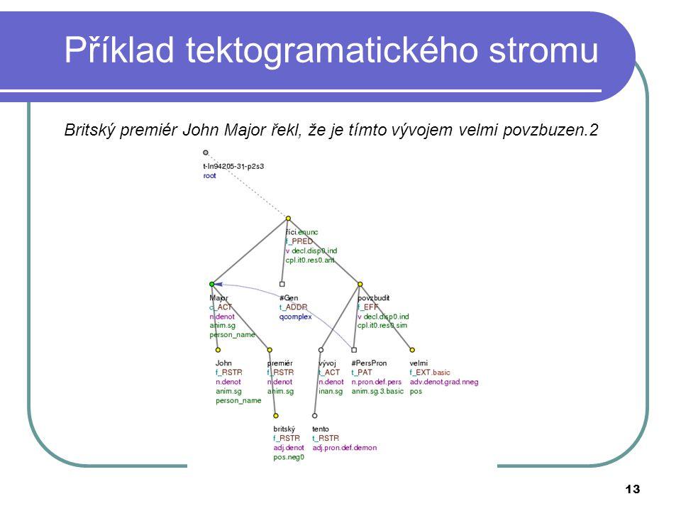13 Příklad tektogramatického stromu Britský premiér John Major řekl, že je tímto vývojem velmi povzbuzen.2