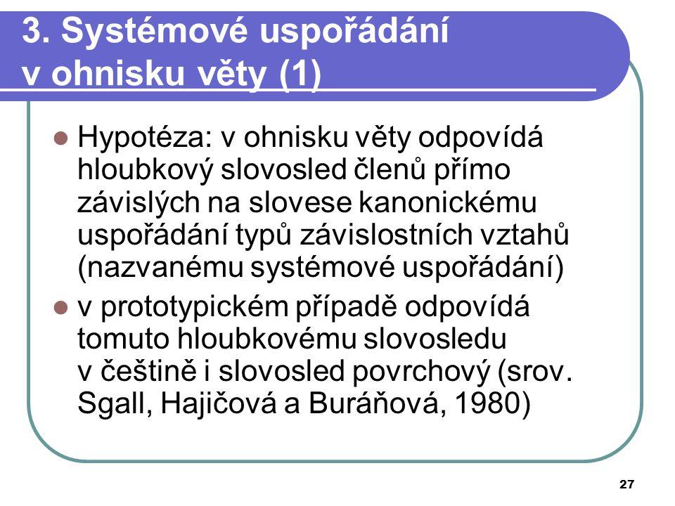 27 3. Systémové uspořádání v ohnisku věty (1) Hypotéza: v ohnisku věty odpovídá hloubkový slovosled členů přímo závislých na slovese kanonickému uspoř
