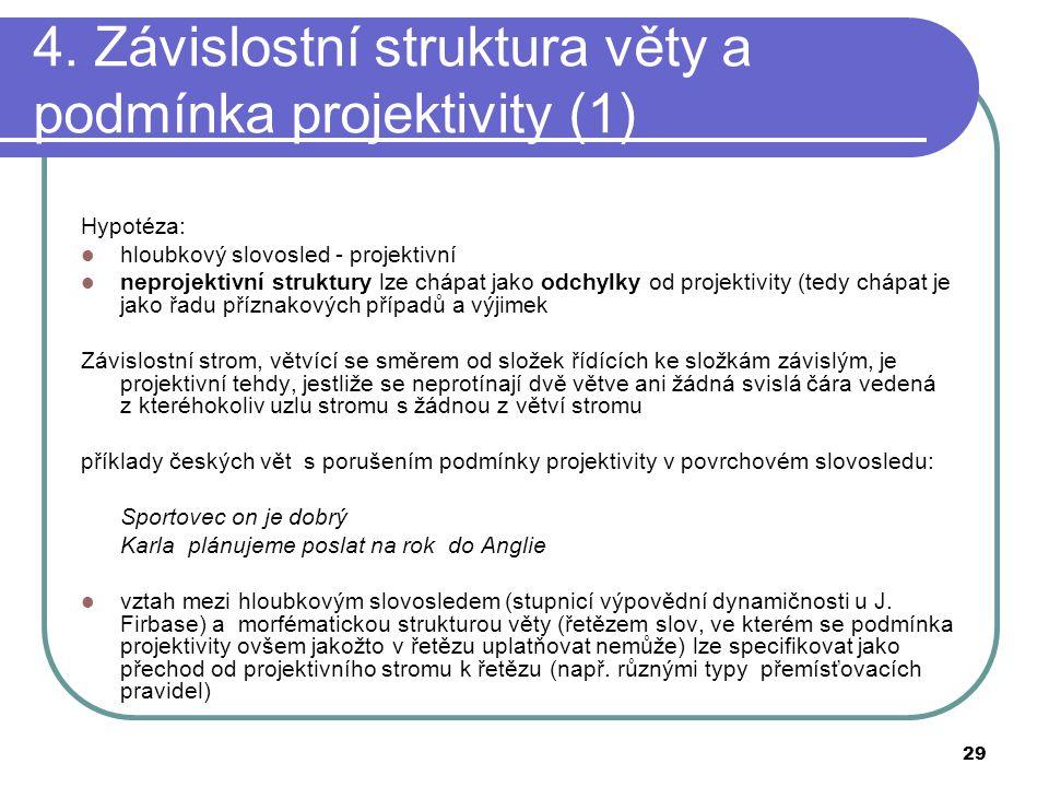 29 4. Závislostní struktura věty a podmínka projektivity (1) Hypotéza: hloubkový slovosled - projektivní neprojektivní struktury lze chápat jako odchy