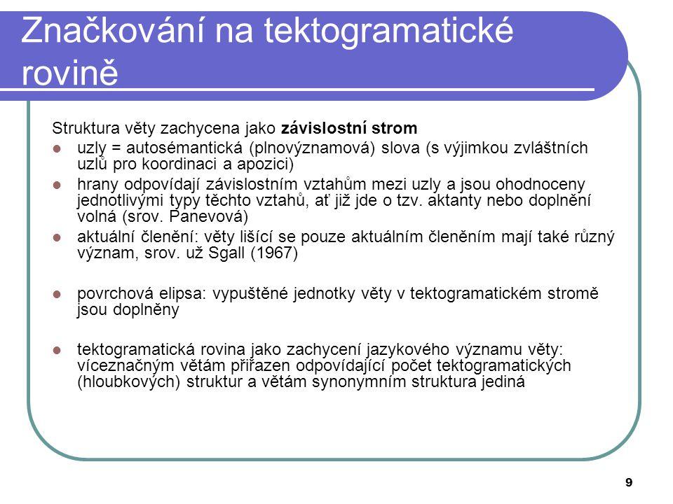 9 Značkování na tektogramatické rovině Struktura věty zachycena jako závislostní strom uzly = autosémantická (plnovýznamová) slova (s výjimkou zvláštn