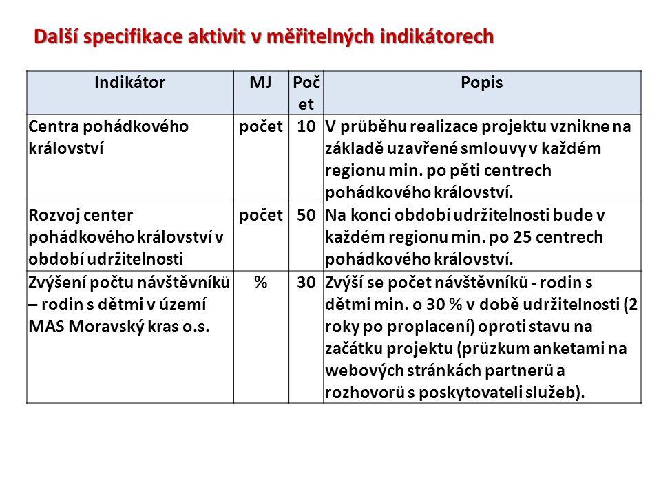 IndikátorMJPoč et Popis Centra pohádkového království počet10V průběhu realizace projektu vznikne na základě uzavřené smlouvy v každém regionu min.
