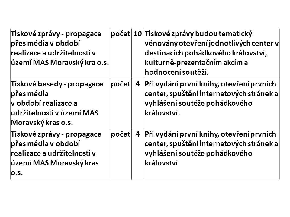 Tiskové zprávy - propagace přes média v období realizace a udržitelnosti v území MAS Moravský kra o.s.