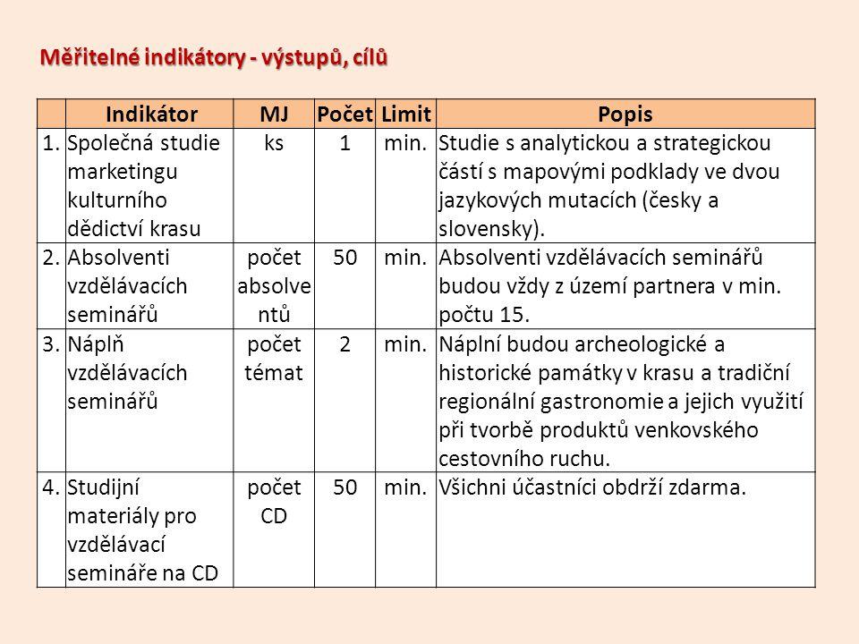 Měřitelné indikátory - výstupů, cílů IndikátorMJPočetLimitPopis 1.Společná studie marketingu kulturního dědictví krasu ks1min.Studie s analytickou a strategickou částí s mapovými podklady ve dvou jazykových mutacích (česky a slovensky).