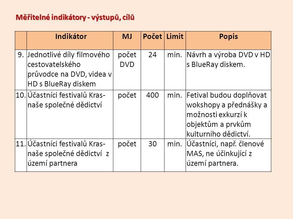 Měřitelné indikátory - výstupů, cílů IndikátorMJPočetLimitPopis 9.Jednotlivé díly filmového cestovatelského průvodce na DVD, videa v HD s BlueRay diskem počet DVD 24min.Návrh a výroba DVD v HD s BlueRay diskem.