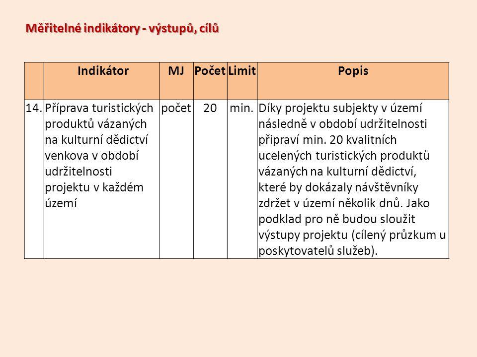 Měřitelné indikátory - výstupů, cílů IndikátorMJPočetLimitPopis 14.Příprava turistických produktů vázaných na kulturní dědictví venkova v období udržitelnosti projektu v každém území počet20min.Díky projektu subjekty v území následně v období udržitelnosti připraví min.