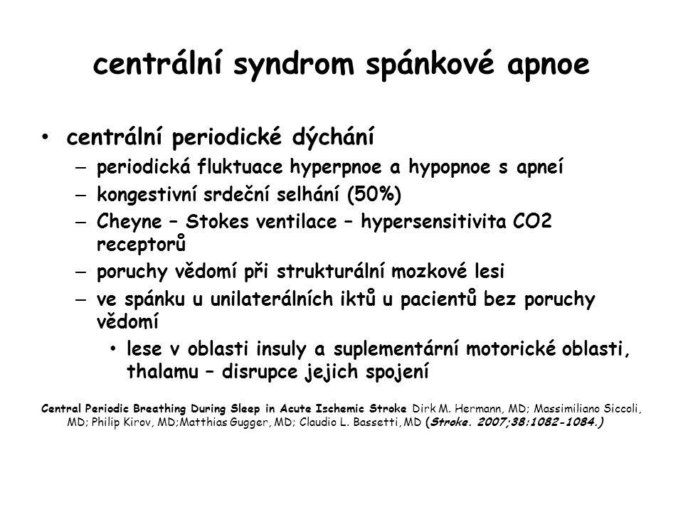 centrální syndrom spánkové apnoe centrální periodické dýchání – periodická fluktuace hyperpnoe a hypopnoe s apneí – kongestivní srdeční selhání (50%)