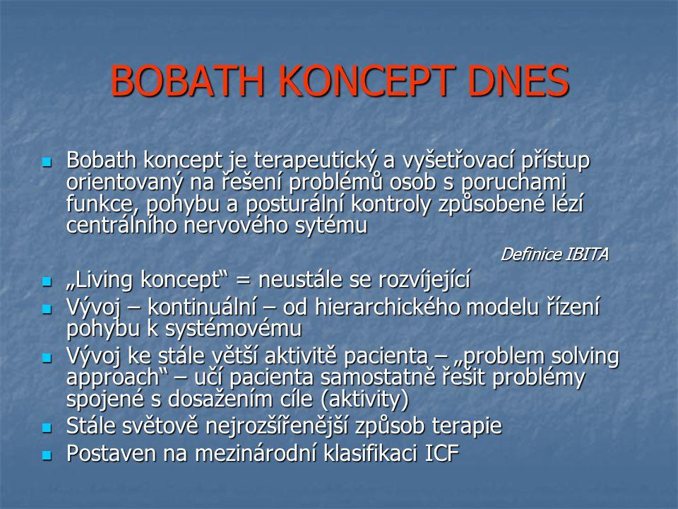 """BOBATH KONCEPT DNES Bobath koncept je terapeutický a vyšetřovací přístup orientovaný na řešení problémů osob s poruchami funkce, pohybu a posturální kontroly způsobené lézí centrálního nervového sytému Bobath koncept je terapeutický a vyšetřovací přístup orientovaný na řešení problémů osob s poruchami funkce, pohybu a posturální kontroly způsobené lézí centrálního nervového sytému Definice IBITA Definice IBITA """"Living koncept = neustále se rozvíjející """"Living koncept = neustále se rozvíjející Vývoj – kontinuální – od hierarchického modelu řízení pohybu k systémovému Vývoj – kontinuální – od hierarchického modelu řízení pohybu k systémovému Vývoj ke stále větší aktivitě pacienta – """"problem solving approach – učí pacienta samostatně řešit problémy spojené s dosažením cíle (aktivity) Vývoj ke stále větší aktivitě pacienta – """"problem solving approach – učí pacienta samostatně řešit problémy spojené s dosažením cíle (aktivity) Stále světově nejrozšířenější způsob terapie Stále světově nejrozšířenější způsob terapie Postaven na mezinárodní klasifikaci ICF Postaven na mezinárodní klasifikaci ICF"""