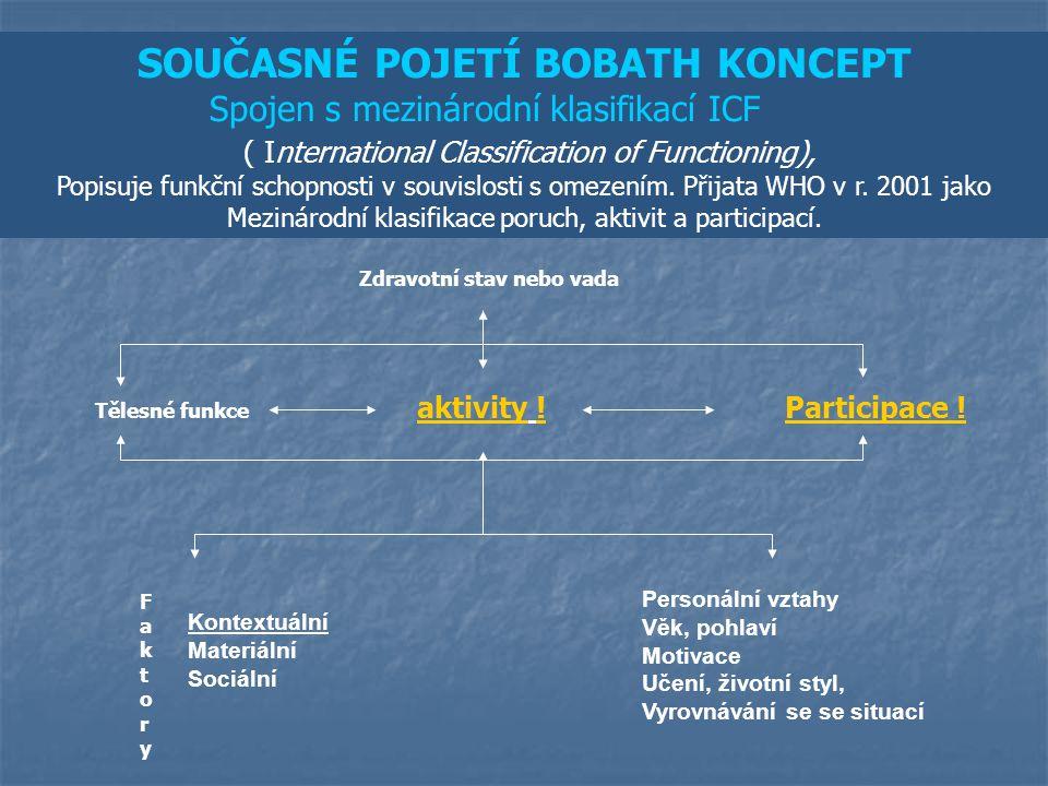 SOUČASNÉ POJETÍ BOBATH KONCEPT Spojen s mezinárodní klasifikací ICF ( International Classification of Functioning), Popisuje funkční schopnosti v souvislosti s omezením.
