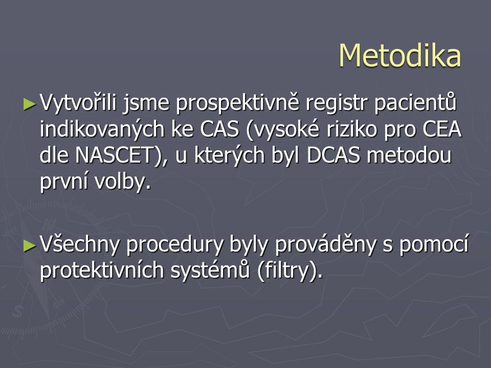 ► Zjistit, zda DCAS je v krátkodobém sledování:  Proveditelný (% ze všech indikovaných k revaskularizaci; % ze všech indikovaných k CAS)  Bezpečný (periprocedurální MACE)  Účinný (reziduální stenóza, MACE do 30.