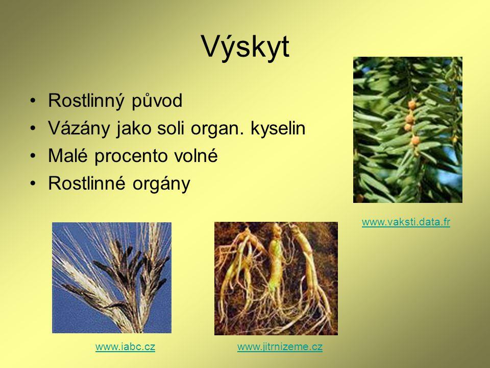 Výskyt Rostlinný původ Vázány jako soli organ. kyselin Malé procento volné Rostlinné orgány www.vaksti.data.fr www.jitrnizeme.cz www.iabc.cz