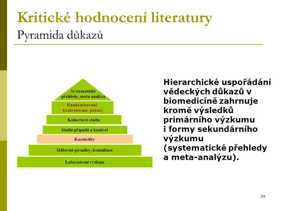 29 Randomizované kontrolované pokusy Kohortové studie Studie případů a kontrol Kazuistiky Laboratorní výzkum Odborné posudky, konzultace Systematické přehledy, meta-analýza Kritické hodnocení literatury Pyramida důkazů Hierarchické uspořádání vědeckých důkazů v biomedicíně zahrnuje kromě výsledků primárního výzkumu i formy sekundárního výzkumu (systematické přehledy a meta-analýzu).