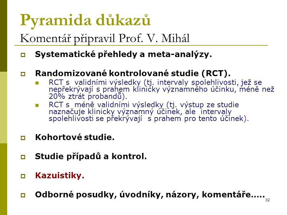 32 Pyramida důkazů Komentář připravil Prof. V. Mihál  Systematické přehledy a meta-analýzy.