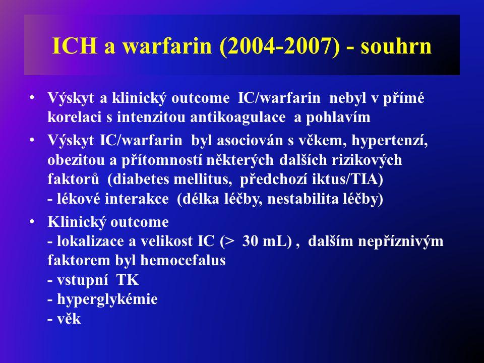 Výskyt a klinický outcome IC/warfarin nebyl v přímé korelaci s intenzitou antikoagulace a pohlavím Výskyt IC/warfarin byl asociován s věkem, hypertenz