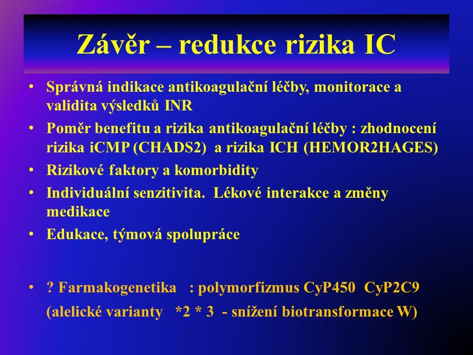 Závěr – redukce rizika IC Správná indikace antikoagulační léčby, monitorace a validita výsledků INR Poměr benefitu a rizika antikoagulační léčby : zho