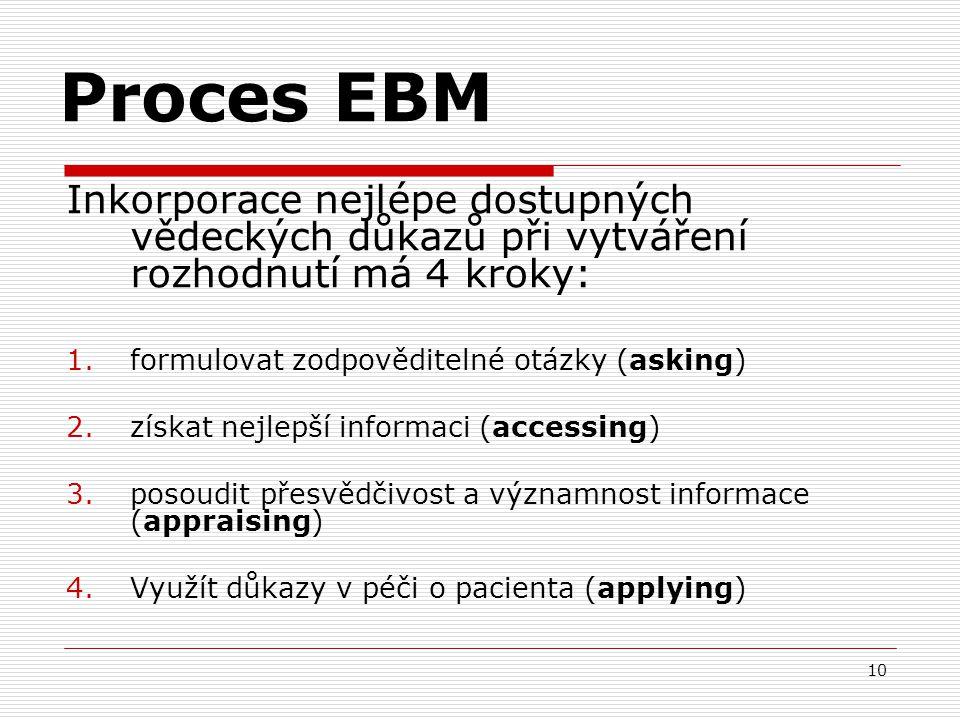 10 Proces EBM Inkorporace nejlépe dostupných vědeckých důkazů při vytváření rozhodnutí má 4 kroky: 1.formulovat zodpověditelné otázky (asking) 2.získa