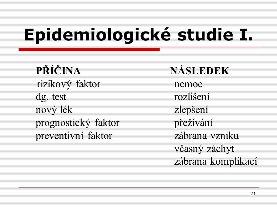 21 Epidemiologické studie I. PŘÍČINA NÁSLEDEK rizikový faktor nemoc dg. test rozlišení nový lék zlepšení prognostický faktor přežívání preventivní fak