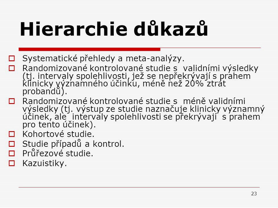 23 Hierarchie důkazů  Systematické přehledy a meta-analýzy.  Randomizované kontrolované studie s validními výsledky (tj. intervaly spolehlivosti, je