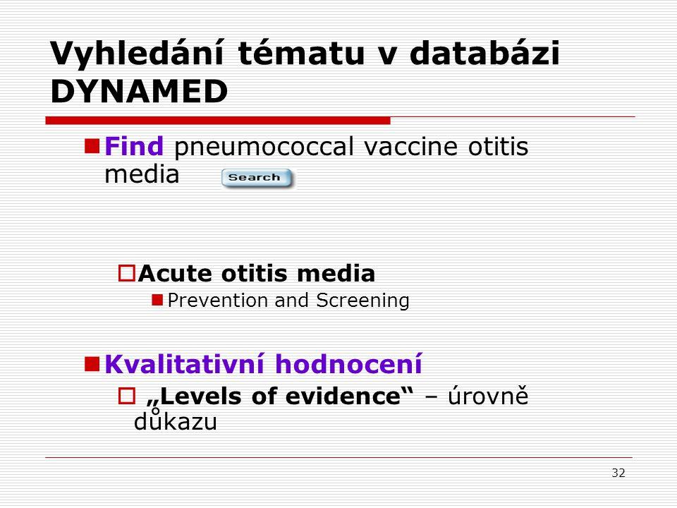 """32 Vyhledání tématu v databázi DYNAMED Find pneumococcal vaccine otitis media  Acute otitis media Prevention and Screening Kvalitativní hodnocení  """""""