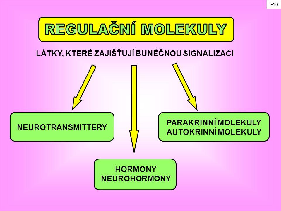 LÁTKY, KTERÉ ZAJIŠŤUJÍ BUNĚČNOU SIGNALIZACI NEUROTRANSMITTERY HORMONY NEUROHORMONY PARAKRINNÍ MOLEKULY AUTOKRINNÍ MOLEKULY I-10