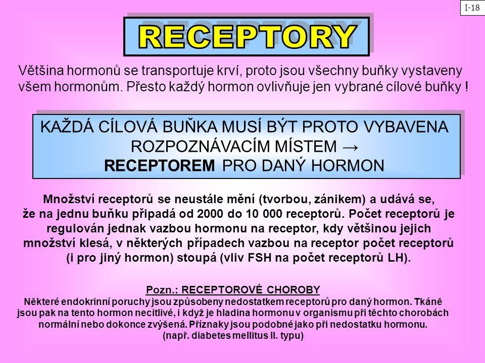 Většina hormonů se transportuje krví, proto jsou všechny buňky vystaveny všem hormonům. Přesto každý hormon ovlivňuje jen vybrané cílové buňky ! KAŽDÁ