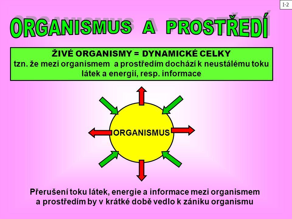 ŽIVÉ ORGANISMY = DYNAMICKÉ CELKY tzn. že mezi organismem a prostředím dochází k neustálému toku látek a energií, resp. informace Přerušení toku látek,