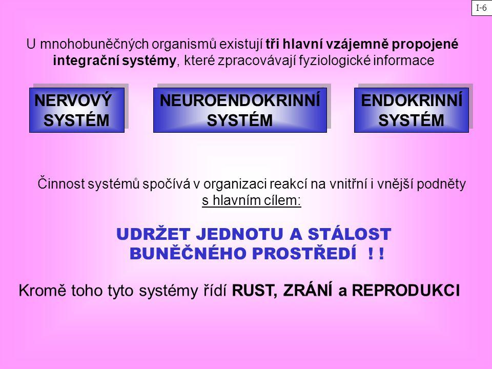 U mnohobuněčných organismů existují tři hlavní vzájemně propojené integrační systémy, které zpracovávají fyziologické informace Činnost systémů spočív