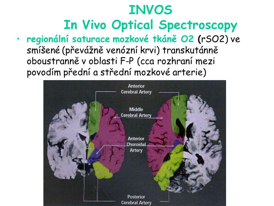 INVOS In Vivo Optical Spectroscopy regionální saturace mozkové tkáně O2 (rSO2) ve smíšené (převážně venózní krvi) transkutánně oboustranně v oblasti F