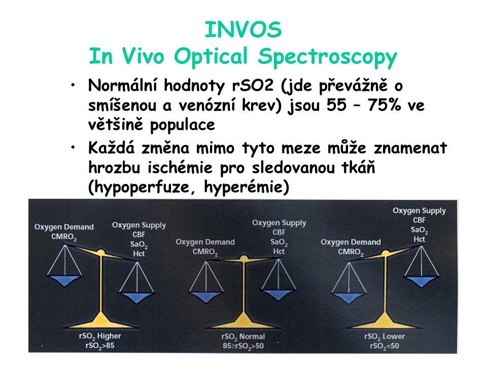 INVOS In Vivo Optical Spectroscopy Normální hodnoty rSO2 (jde převážně o smíšenou a venózní krev) jsou 55 – 75% ve většině populace Každá změna mimo tyto meze může znamenat hrozbu ischémie pro sledovanou tkáň (hypoperfuze, hyperémie)