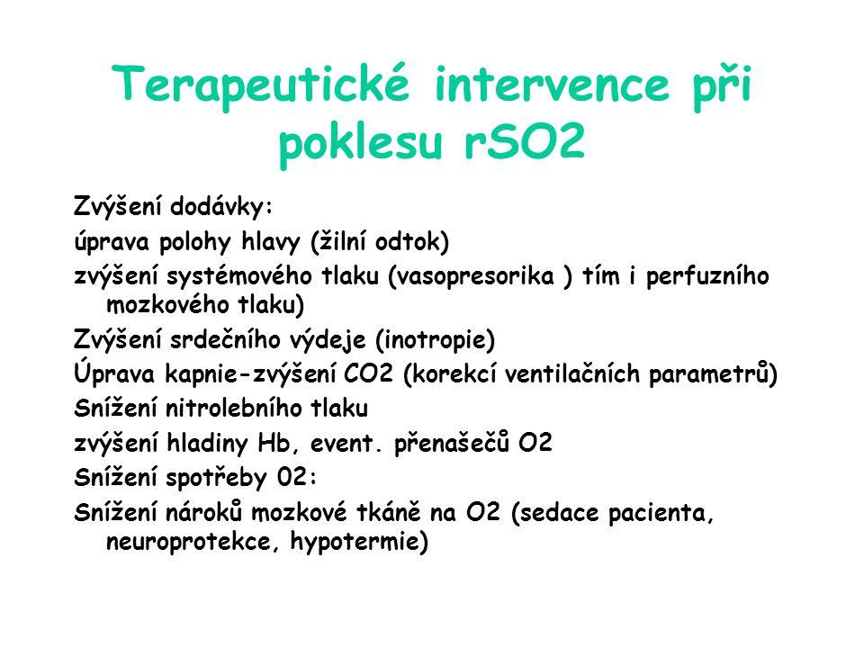 Terapeutické intervence při poklesu rSO2 Zvýšení dodávky: úprava polohy hlavy (žilní odtok) zvýšení systémového tlaku (vasopresorika ) tím i perfuzního mozkového tlaku) Zvýšení srdečního výdeje (inotropie) Úprava kapnie-zvýšení CO2 (korekcí ventilačních parametrů) Snížení nitrolebního tlaku zvýšení hladiny Hb, event.