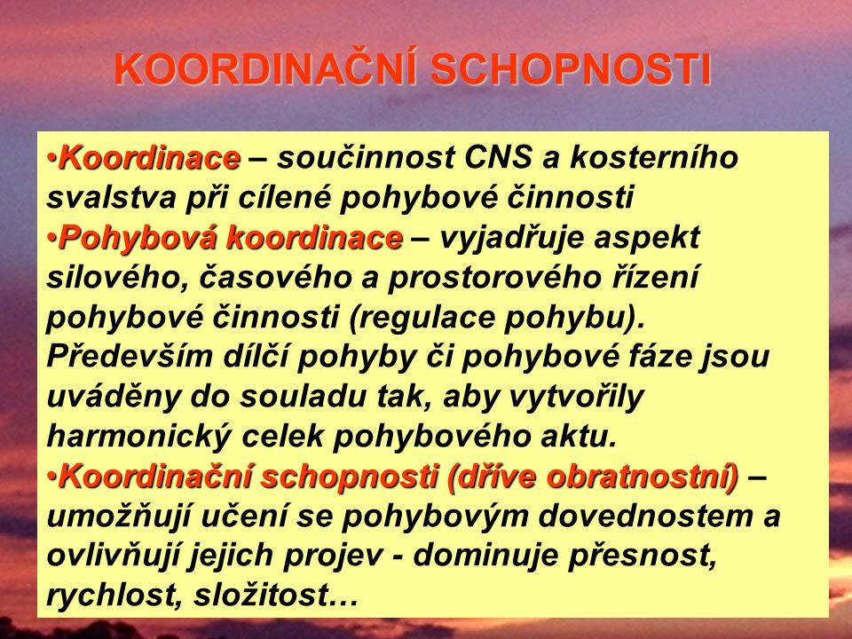 KoordinaceKoordinace – součinnost CNS a kosterního svalstva při cílené pohybové činnosti Pohybová koordinacePohybová koordinace – vyjadřuje aspekt silového, časového a prostorového řízení pohybové činnosti (regulace pohybu).