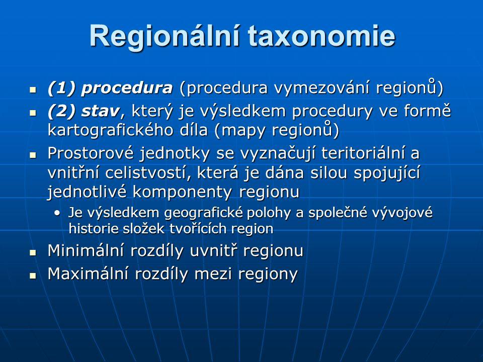 (1) procedura (procedura vymezování regionů) (1) procedura (procedura vymezování regionů) (2) stav, který je výsledkem procedury ve formě kartografického díla (mapy regionů) (2) stav, který je výsledkem procedury ve formě kartografického díla (mapy regionů) Prostorové jednotky se vyznačují teritoriální a vnitřní celistvostí, která je dána silou spojující jednotlivé komponenty regionu Prostorové jednotky se vyznačují teritoriální a vnitřní celistvostí, která je dána silou spojující jednotlivé komponenty regionu Je výsledkem geografické polohy a společné vývojové historie složek tvořících regionJe výsledkem geografické polohy a společné vývojové historie složek tvořících region Minimální rozdíly uvnitř regionu Minimální rozdíly uvnitř regionu Maximální rozdíly mezi regiony Maximální rozdíly mezi regiony Regionální taxonomie
