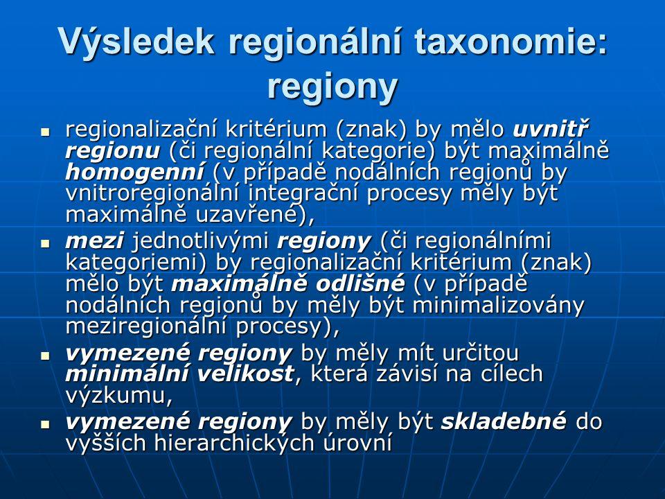 Výsledek regionální taxonomie: regiony regionalizační kritérium (znak) by mělo uvnitř regionu (či regionální kategorie) být maximálně homogenní (v případě nodálních regionů by vnitroregionální integrační procesy měly být maximálně uzavřené), regionalizační kritérium (znak) by mělo uvnitř regionu (či regionální kategorie) být maximálně homogenní (v případě nodálních regionů by vnitroregionální integrační procesy měly být maximálně uzavřené), mezi jednotlivými regiony (či regionálními kategoriemi) by regionalizační kritérium (znak) mělo být maximálně odlišné (v případě nodálních regionů by měly být minimalizovány meziregionální procesy), mezi jednotlivými regiony (či regionálními kategoriemi) by regionalizační kritérium (znak) mělo být maximálně odlišné (v případě nodálních regionů by měly být minimalizovány meziregionální procesy), vymezené regiony by měly mít určitou minimální velikost, která závisí na cílech výzkumu, vymezené regiony by měly mít určitou minimální velikost, která závisí na cílech výzkumu, vymezené regiony by měly být skladebné do vyšších hierarchických úrovní vymezené regiony by měly být skladebné do vyšších hierarchických úrovní