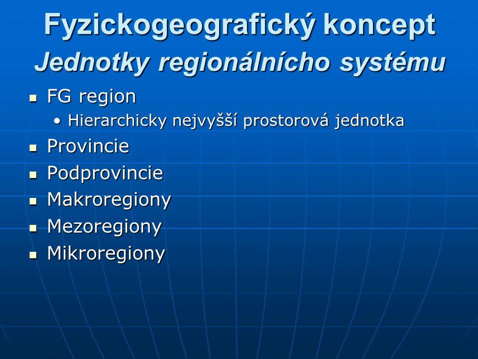 Fyzickogeografický koncept FG region FG region Hierarchicky nejvyšší prostorová jednotkaHierarchicky nejvyšší prostorová jednotka Provincie Provincie