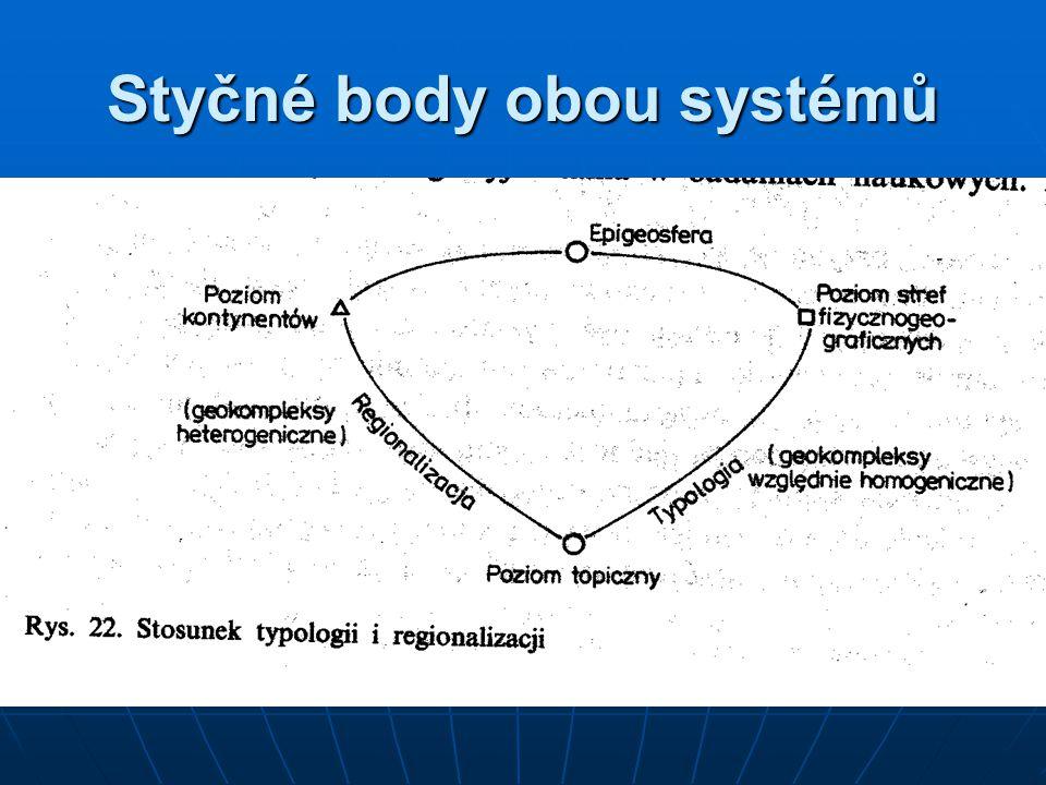 Styčné body obou systémů